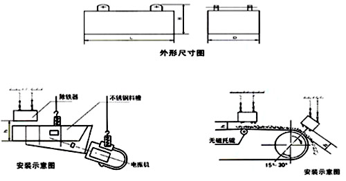 强磁除铁器 -外形尺寸图