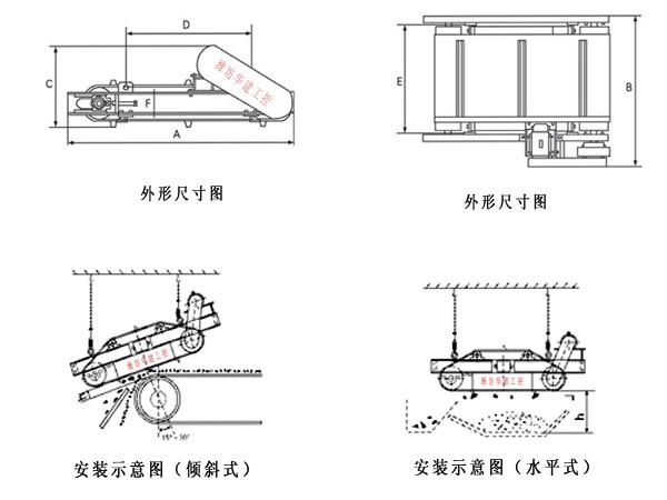 带式除铁器 -安装图